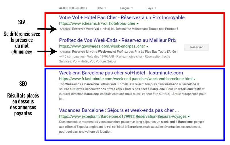 etre-bien-refence-google-creation-site-web-difference-seo-sea-02